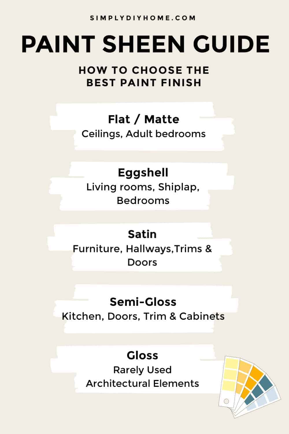 CHOOSING THE RIGHT PAINT FINISH-PAINTING 101